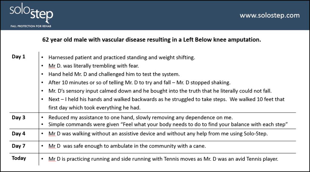 Case Study Vascular disease in below knee amputation