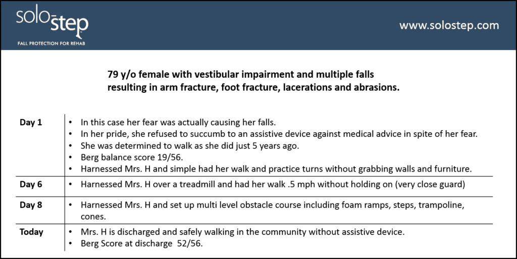 case study vestibular impairment