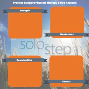Practice Builders SWOT Analysis