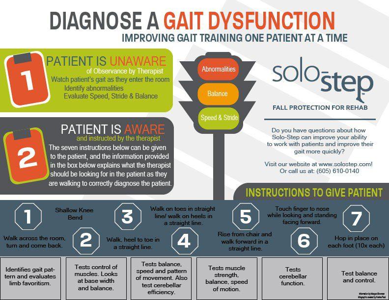diagnose-a-gait-dysfunction-01